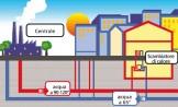 schema impianto teleriscaldamento