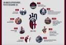 Bologna Calcio 110